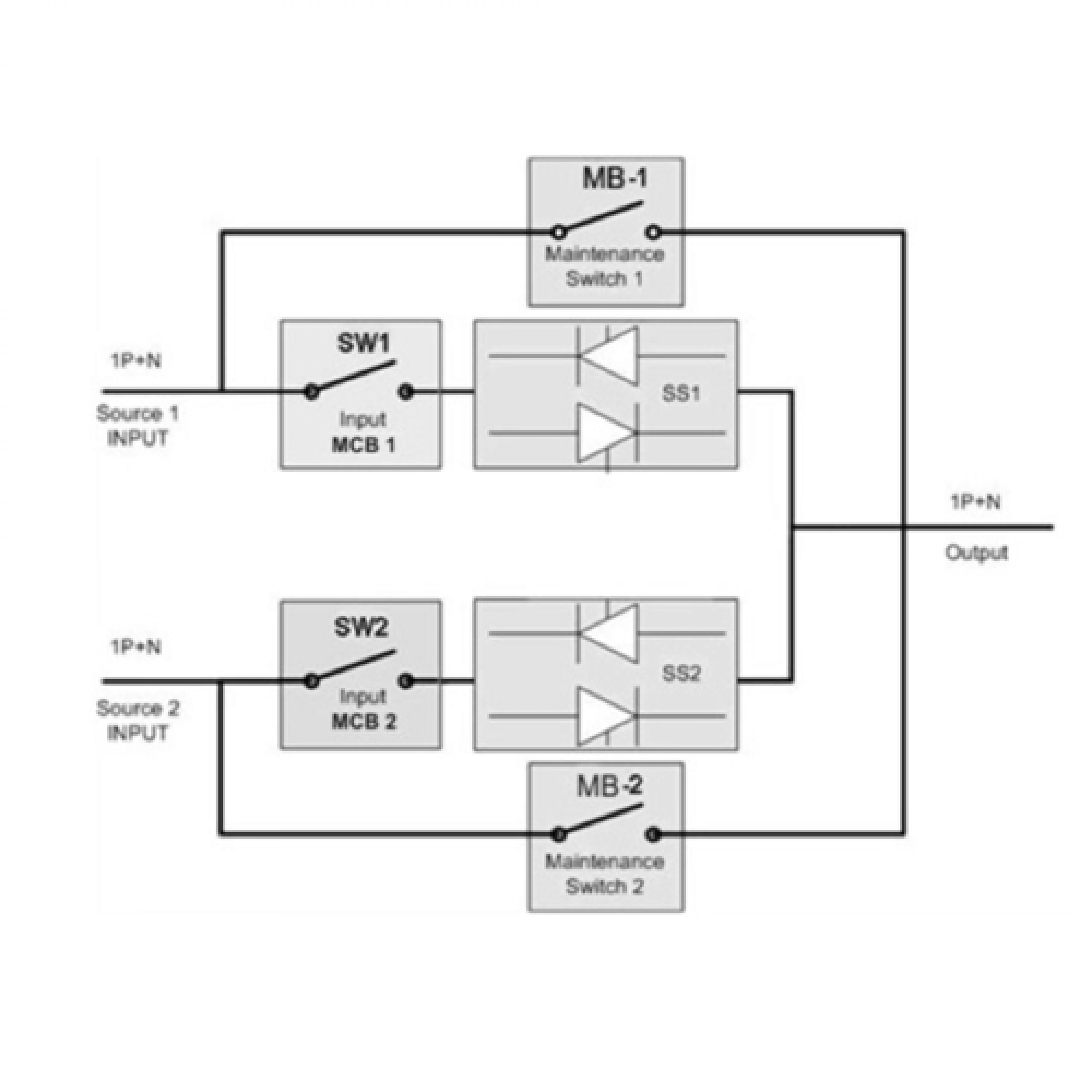 Ats16 Static Changeover Switch Up To 16a Iec 320 Wiring Diagram Ats 16 Is A That Ensures Continuity Of Power Supply For Enhanced Safety And Reliability